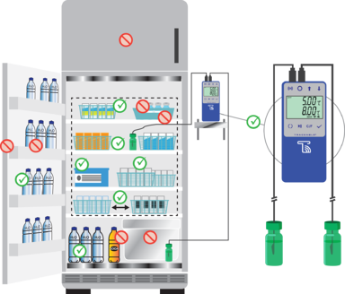 Dos and Don'ts of Refriegeration Monitoring
